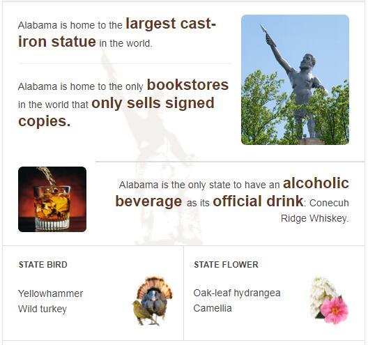 Alabama State Bird and Flower