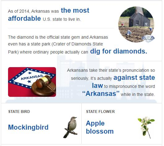 Arkansas State Bird and Flower